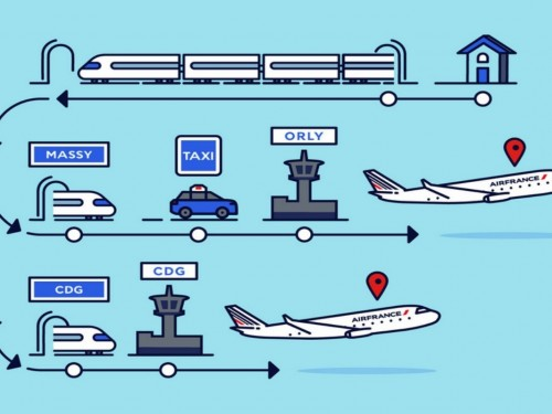 """Air France & SNCF extend """"Train + Air"""" product"""