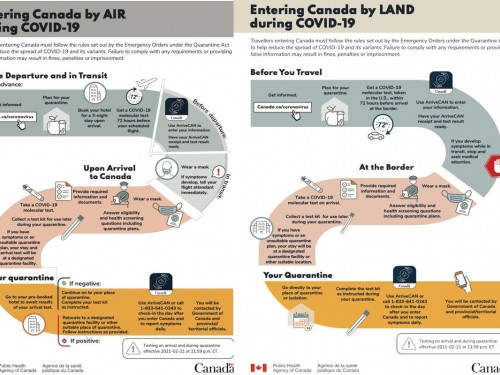 Here's two handy infographics that explain Canada's new travel rules step by step